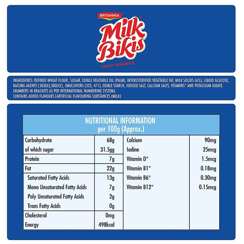 Milk Bikis